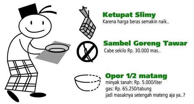 All About Lebaran Life With The Information